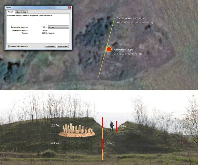 The dimensions (in meters) of the Cholakova Mogila Mound and the Ancient Thracian Stone Circle (Cromlech) at Bulgaria's Staro Zhelezare. Photo: Staro Zhelezare Facebook Page